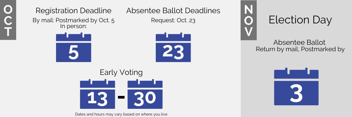 voting-Deadlines-1200×400